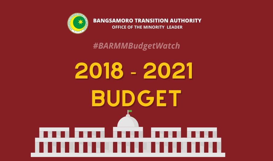 #BARMMBudgetWatch: 2018 – 2021 Budget